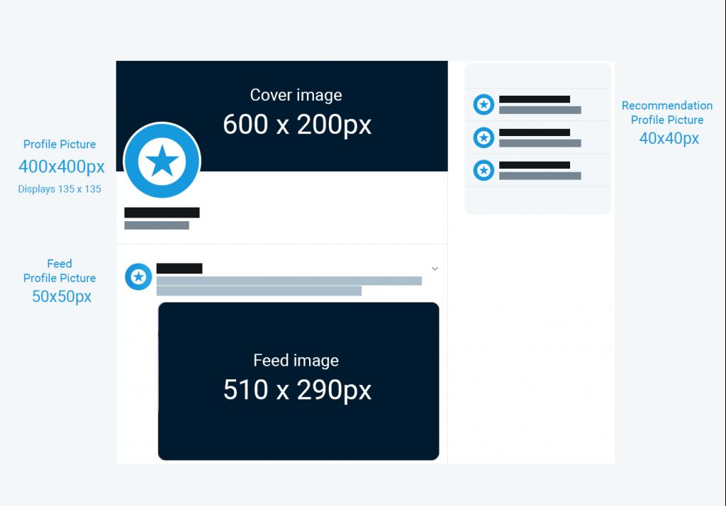 Guide-Twitter-Marketing-image-sizes