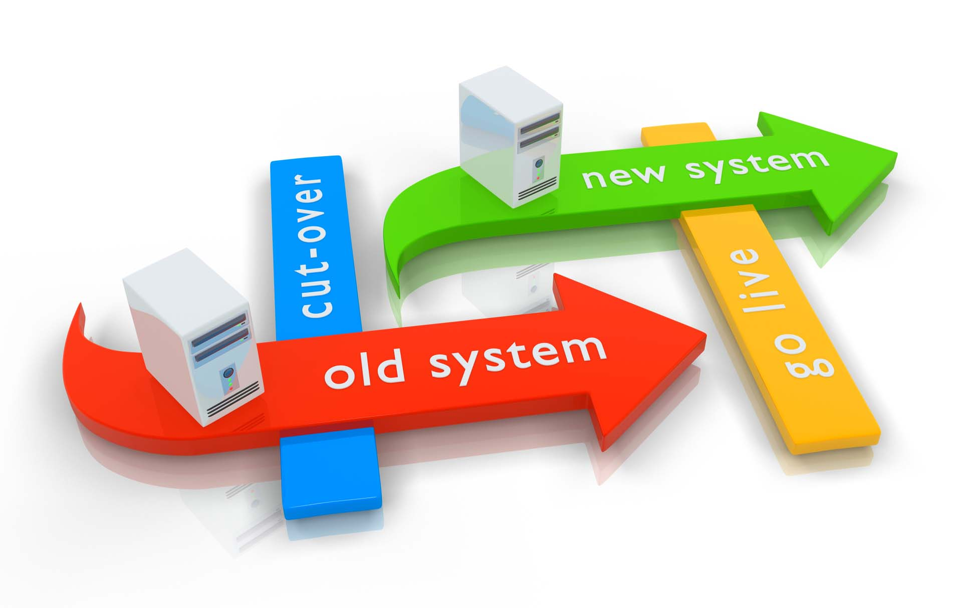 Formation Gestion de Projet Informatique