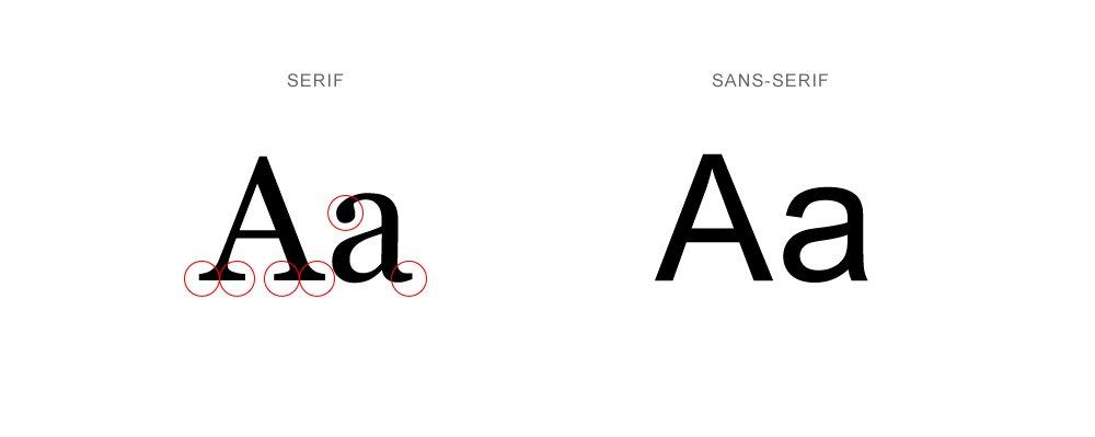 Logo Design: Serif vs Sans-Serif