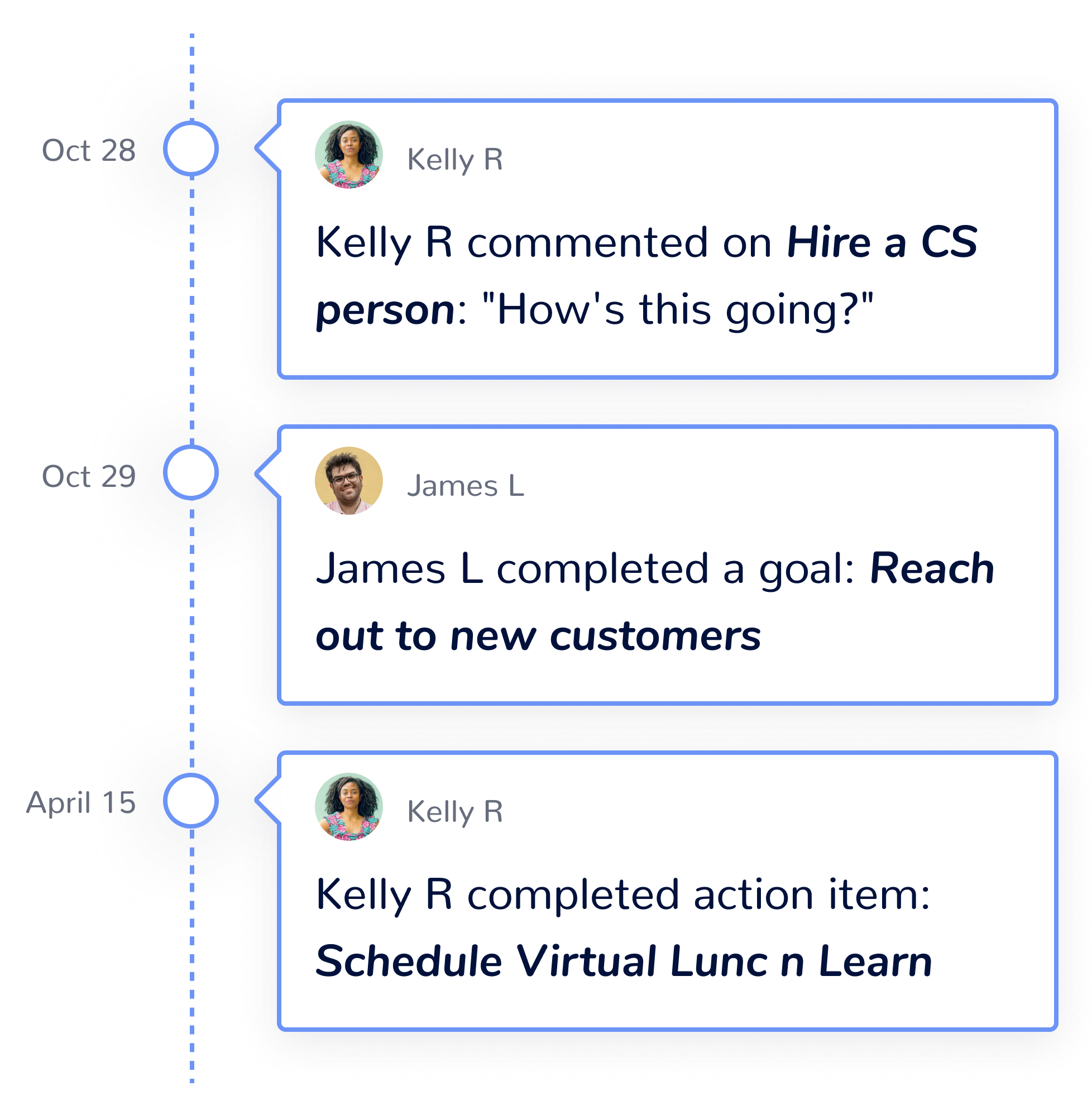 example of showing workspace history keeps teams accountable