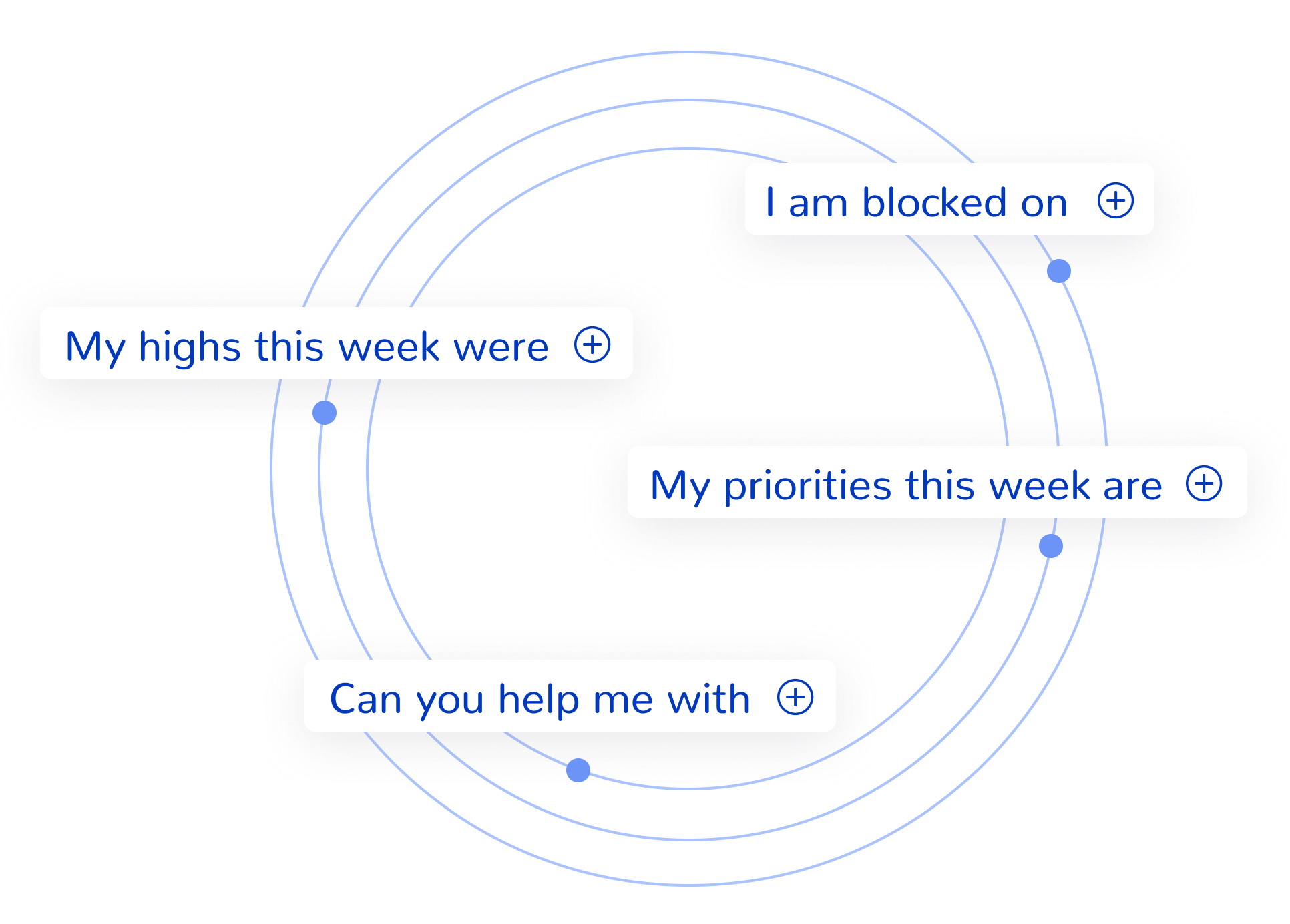 Suggested topics within Workpatterns to help teams be prepared for meetings
