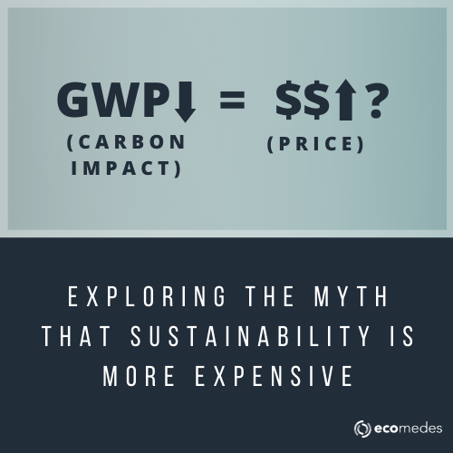 Exploring the Myth that Sustainability is More Expensive