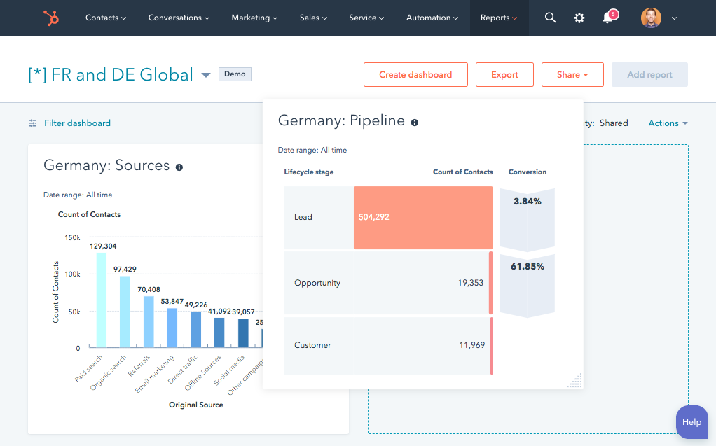build dashboards