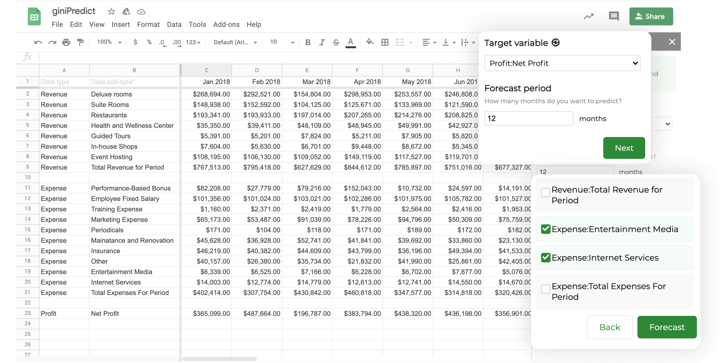 giniPredict Google Sheet add-on | How to predict P&L data with machine learning