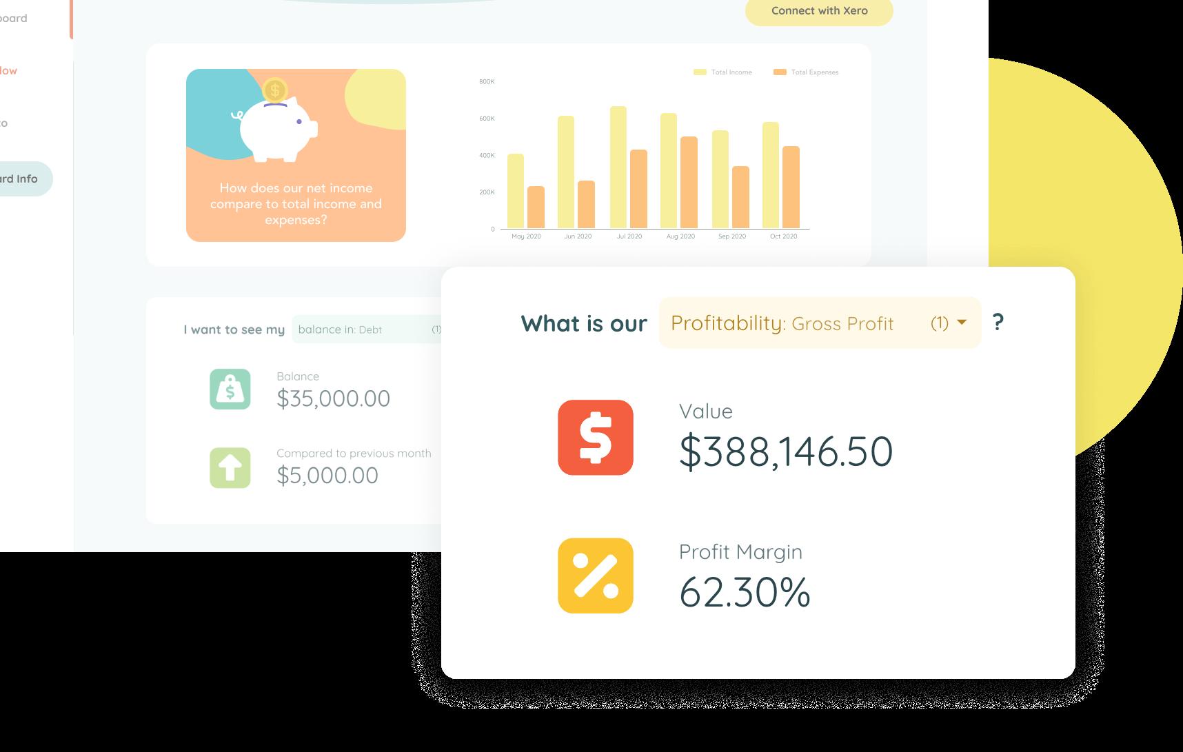 giniPredict gross profit chart on financial dashboard