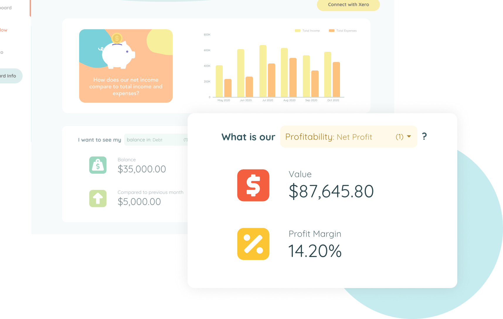 giniPredict net profit chart on financial dashboard
