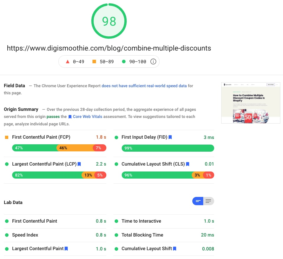 Performance report by Google Lighthouse