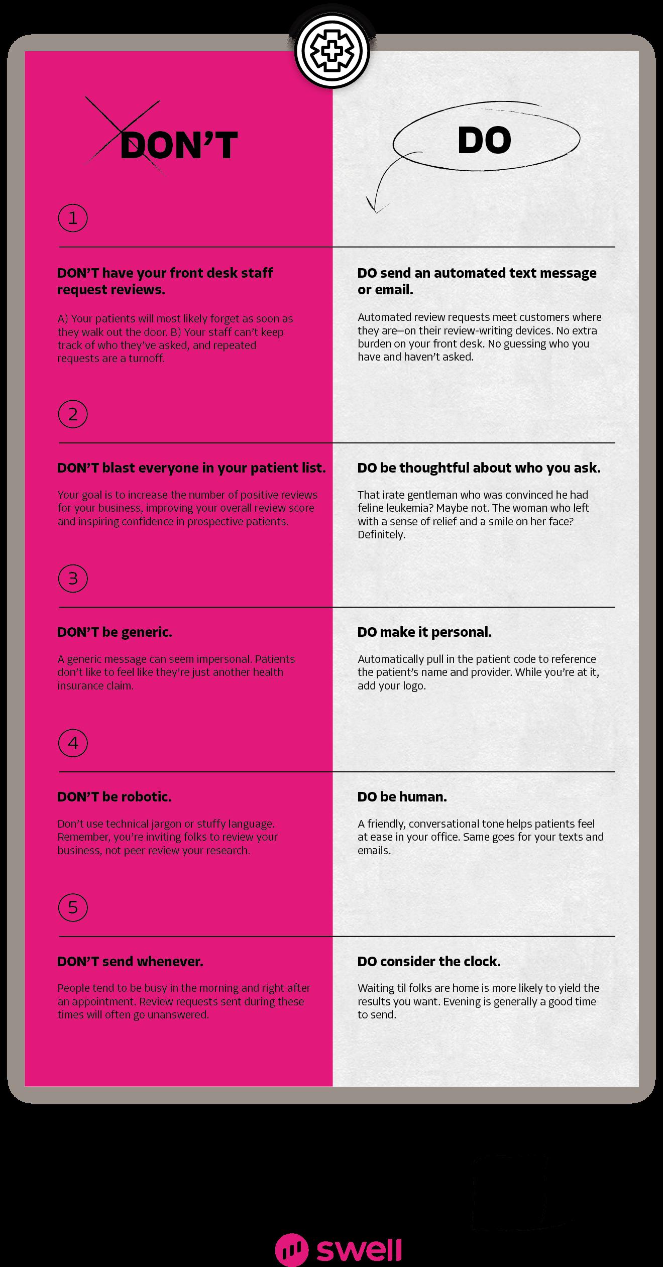 Infographic displaying content regarding boosting reviews.