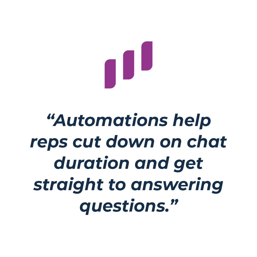 live chat automations save time