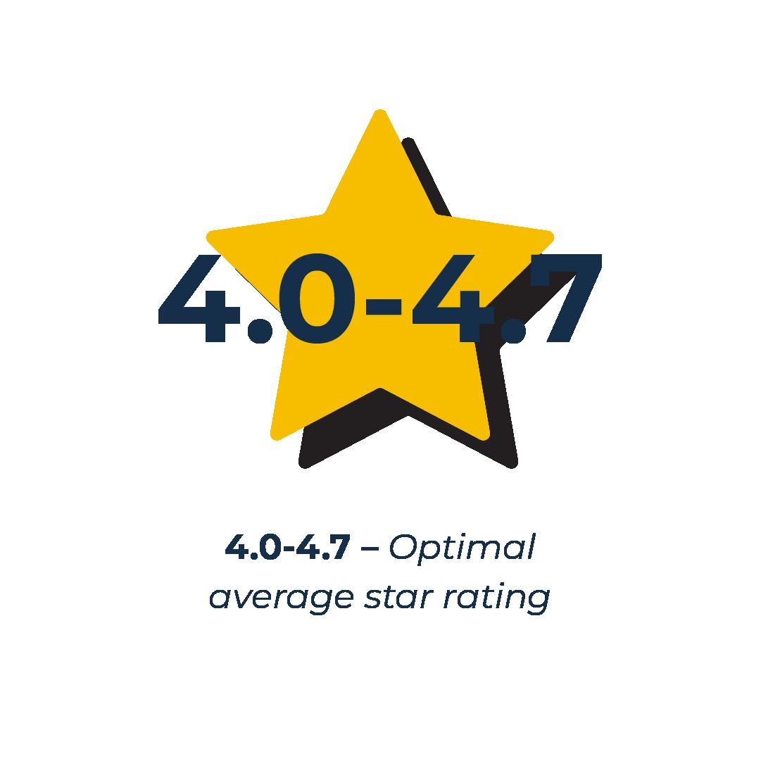optimal star rating