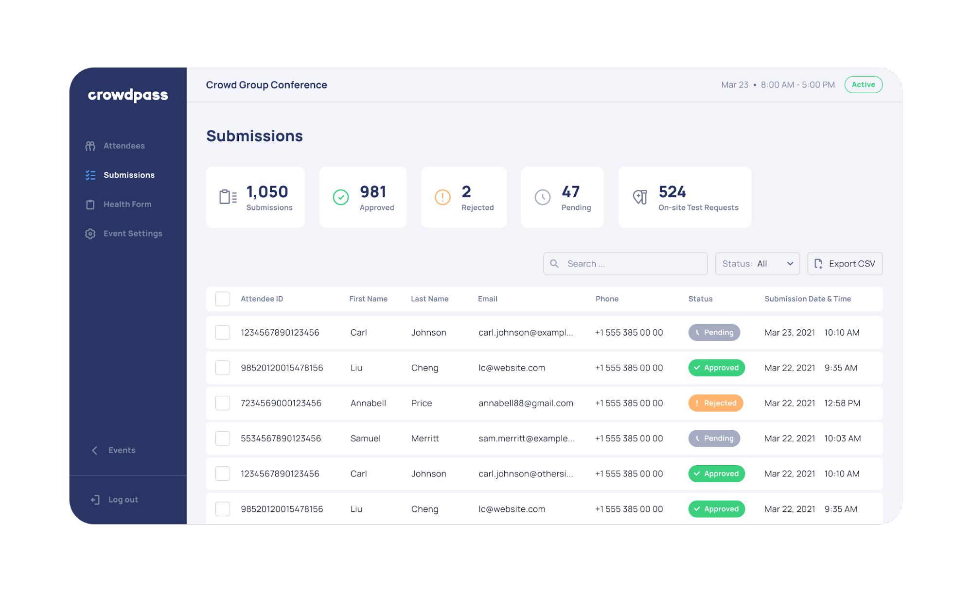 Admin Feature 4 - Montior Events and relevant stats in the Dashboard