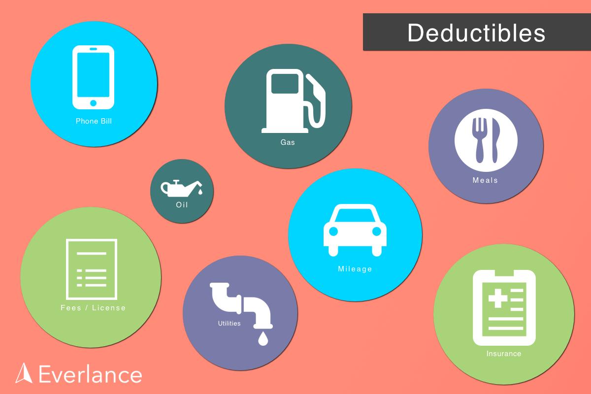rideshare tax deductions