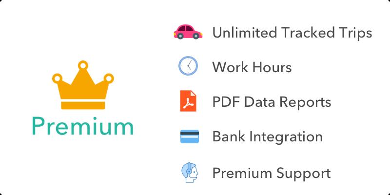 Everlance Premium features