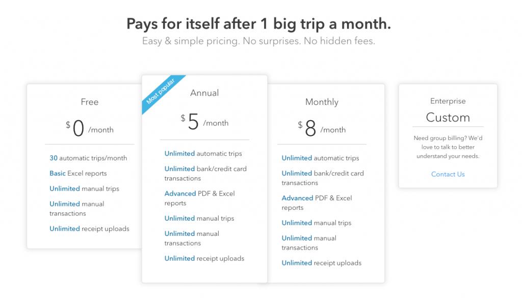 Everlance Premium Pricing
