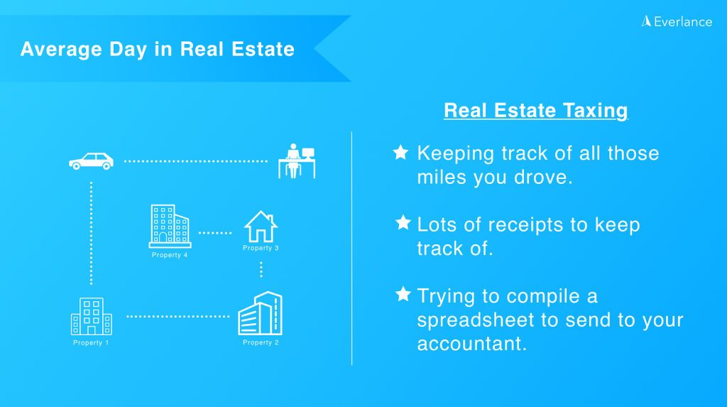 tips for real estate