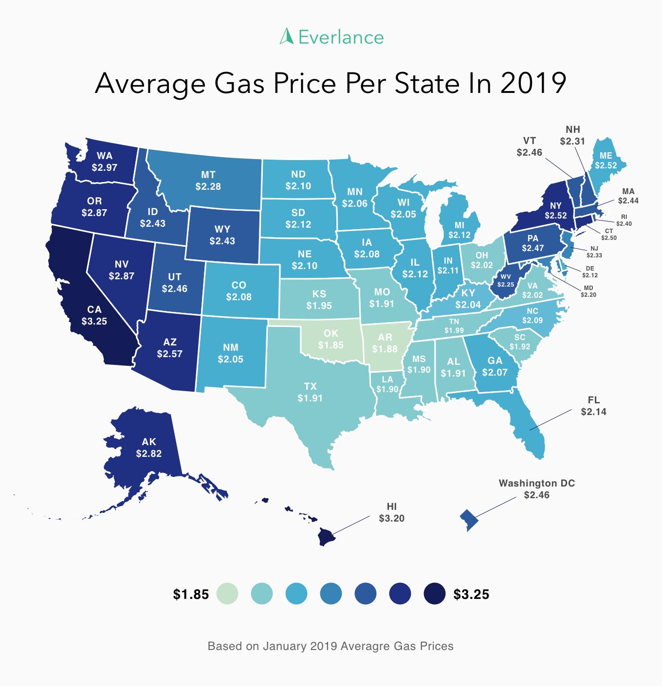 U.S. States 2019 Gas Prices