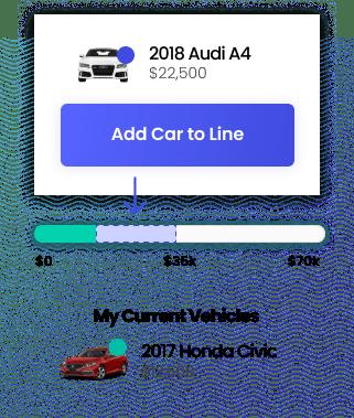 Example of how Carputty simplifies the car buying process | Carputty