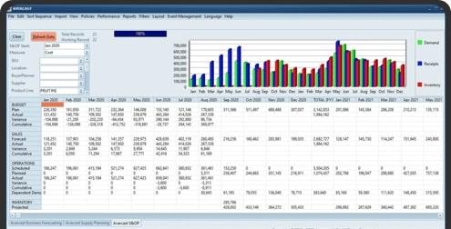 S&OP Desktop Screen