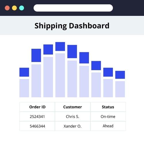 Shippo Shipment Dashboard