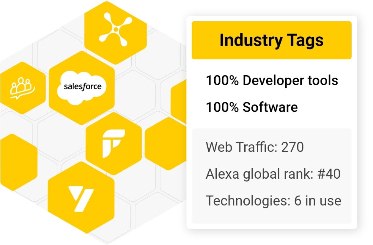 Header image B2B Marketing   ai bees