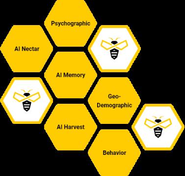 Header image B2B Marketing | ai bees