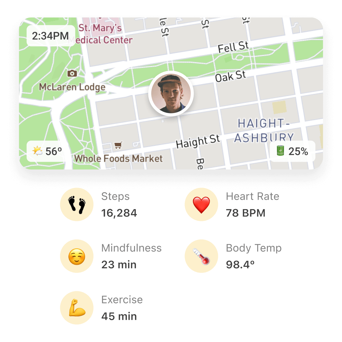 Elements of Cocoon's interface, showing a user's position on a map, step count, mindfulness minutes, exercise minutes, heart rate, and body temperature.