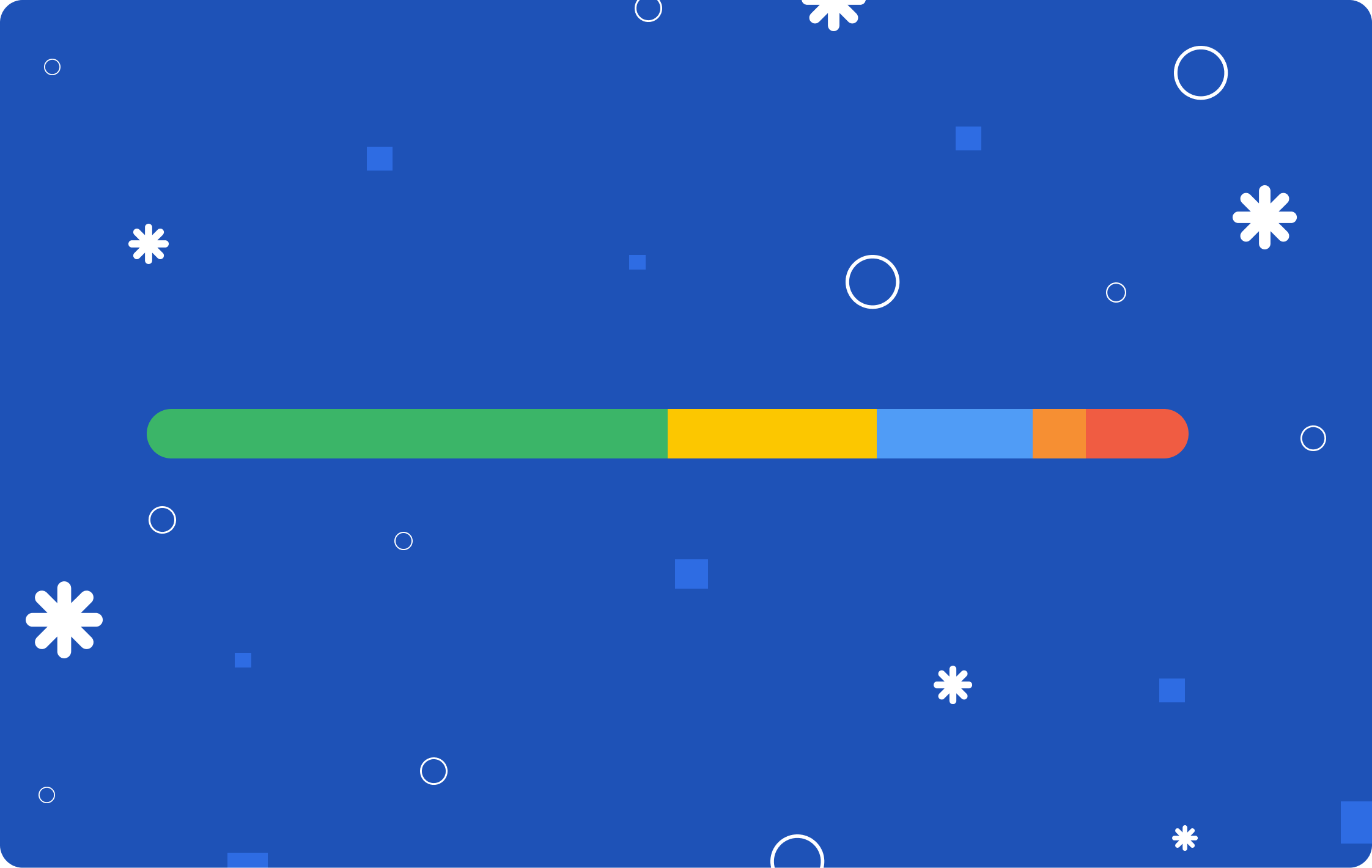 Introducing Health Bars for Your Integrations!