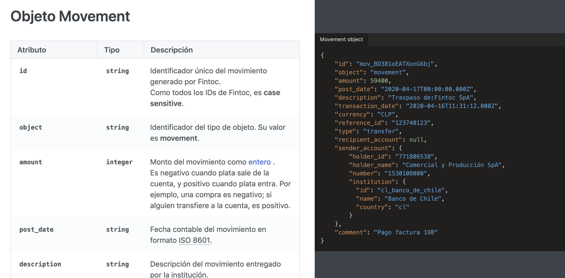Easily identify API objects
