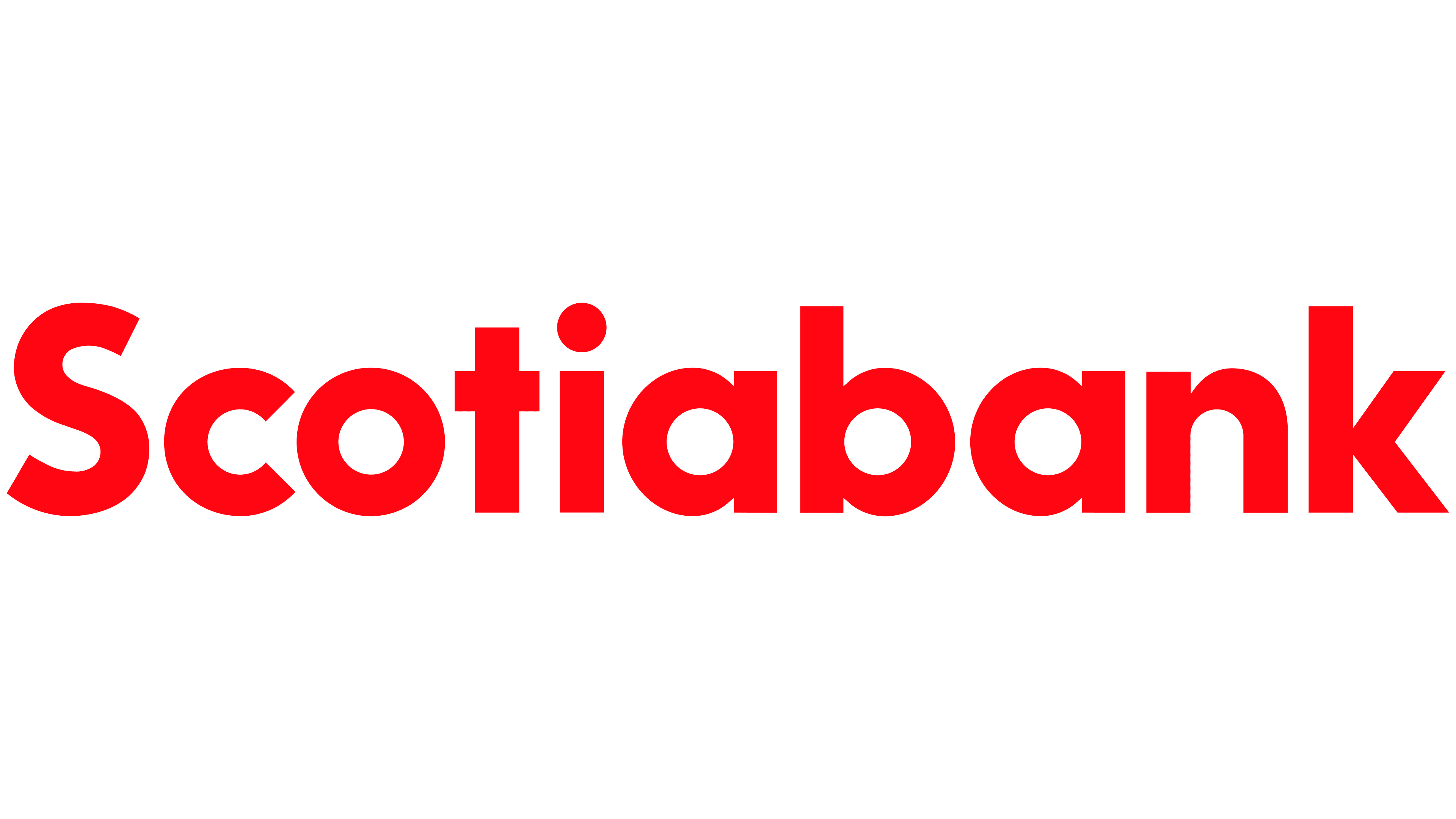 Integration scotiabank people