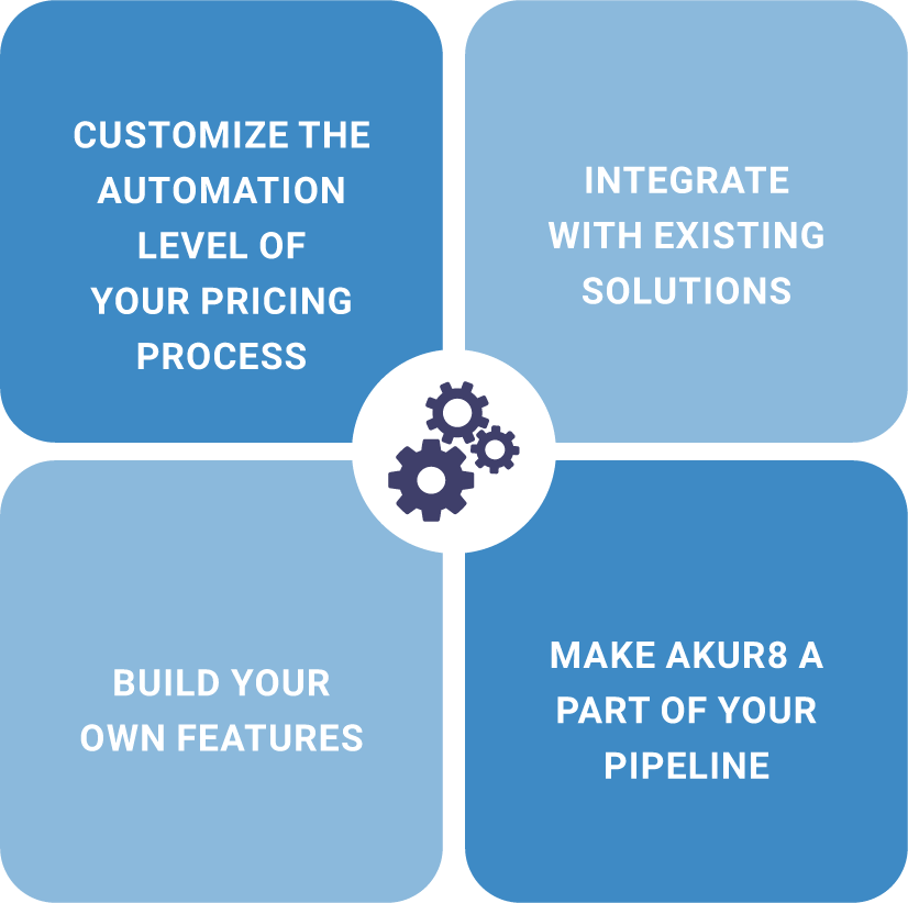 API 4 characteristics: - Customize the automation level of your pricing process - Integrate with existing solutions Build your own features - Make Akur8 a part of your pipeline