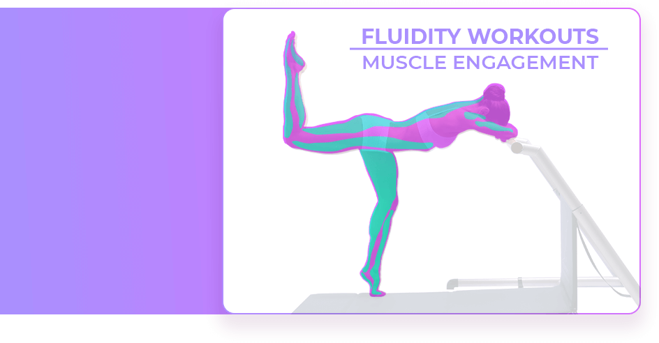 Muscle Engagement of woman in 4th position using the Fluidity Barre