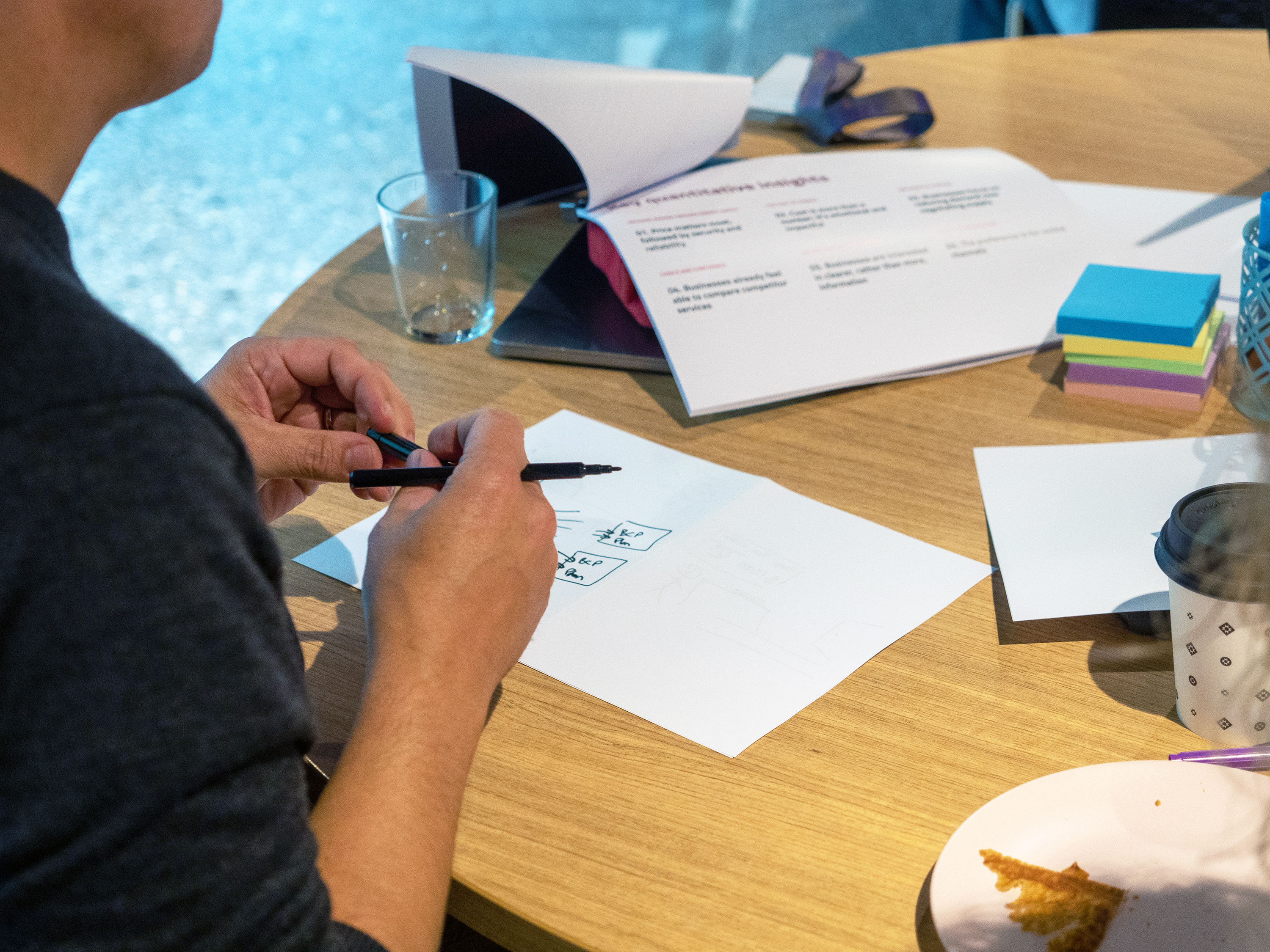 Design thinking to accelerate strategic growth
