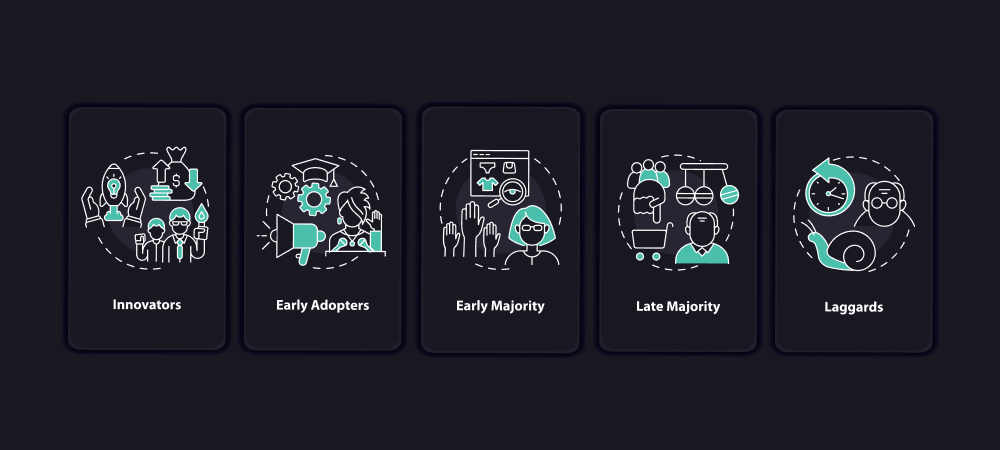 How to master product adoption using discovery