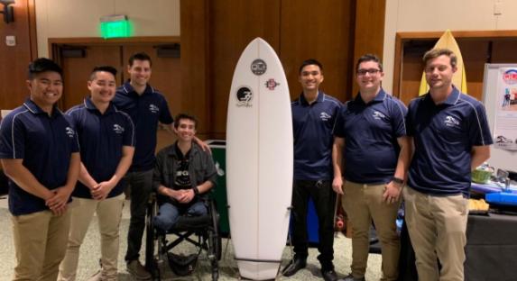 SDSU: SURFBOARD PROPULSION SYSTEM