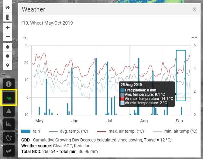 Minimum temperature exposure showing frost impact