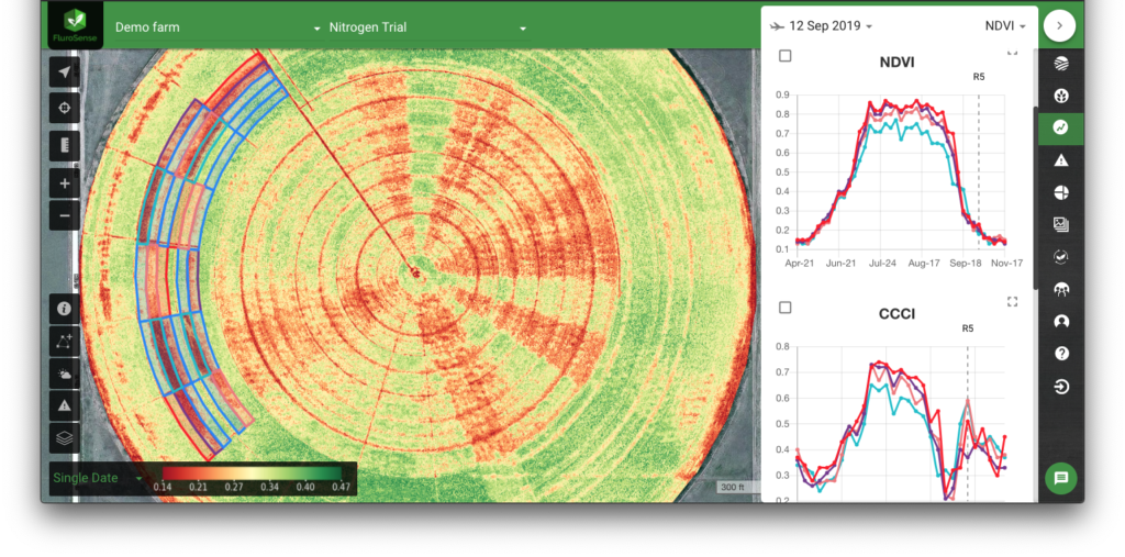 Crop trial monitoring with high resolution satellite imagery