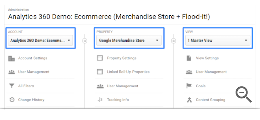 A screenshot of the Google's analytics 360 dashboard menu