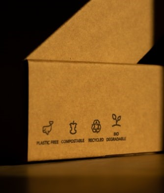 Eco-friendly Packaging: Everything You Need to Know