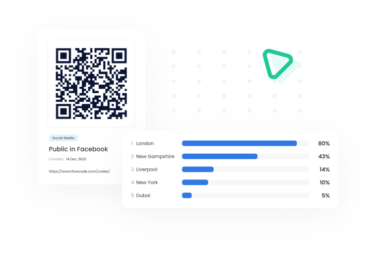 QR code use cases