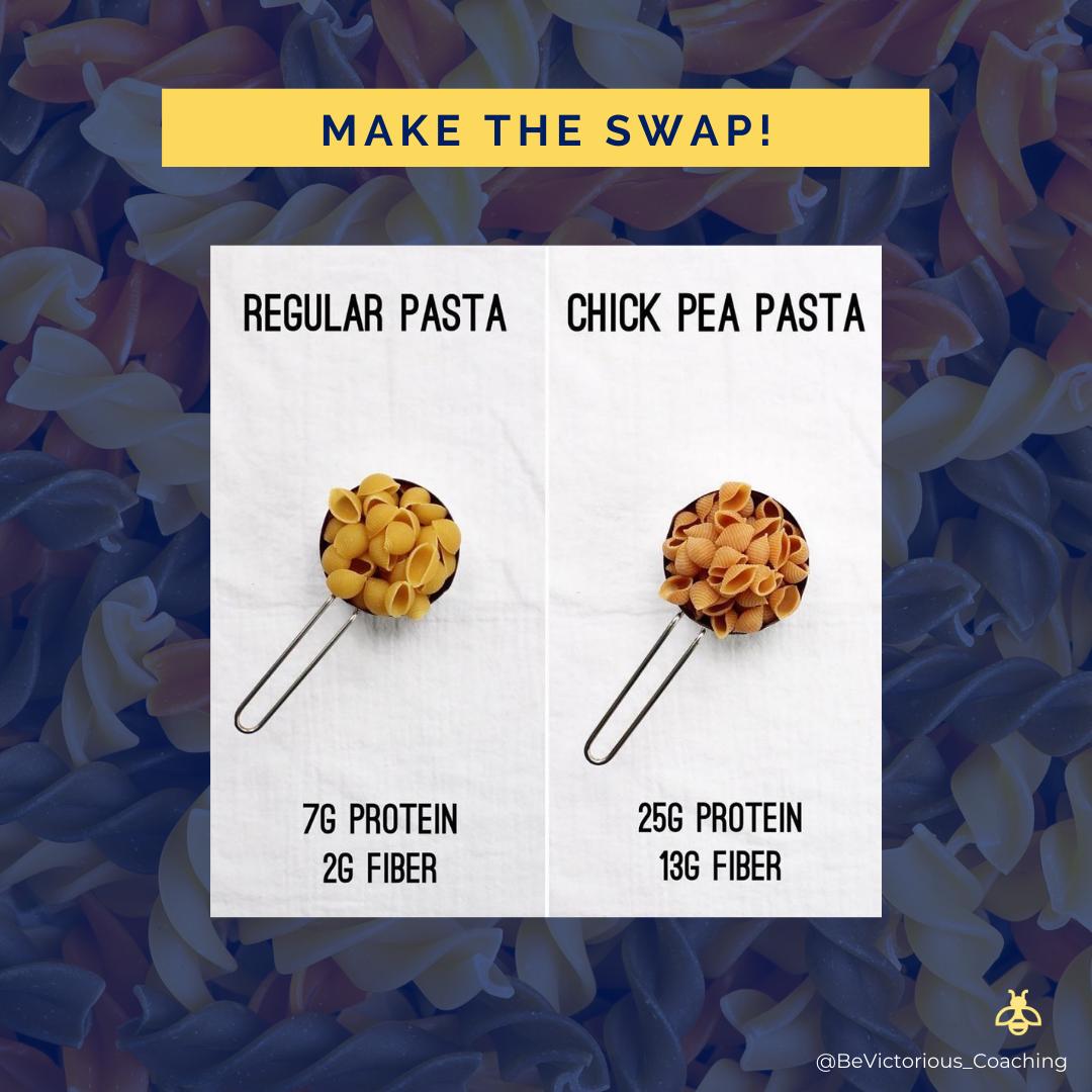 Healthy Food Swap!