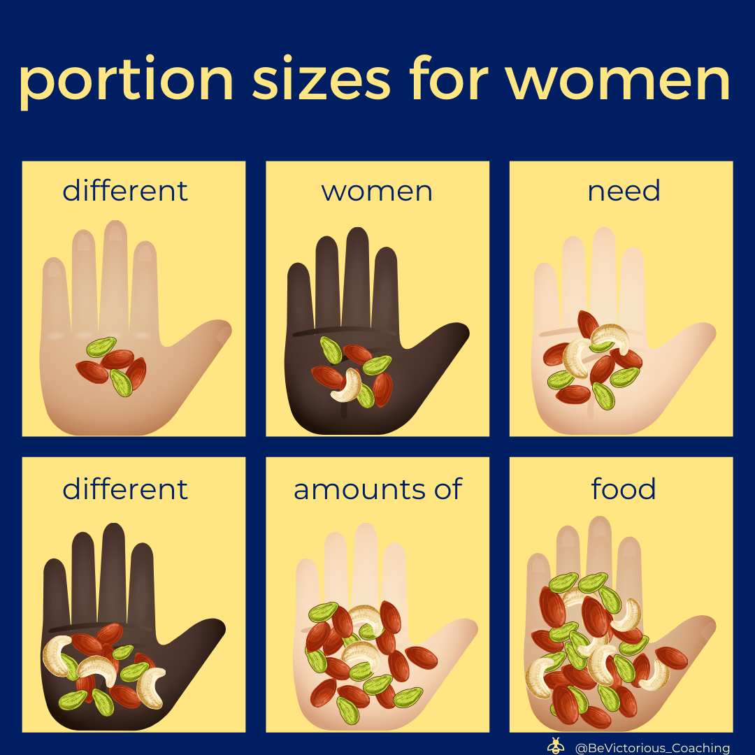 Portion sizes for women