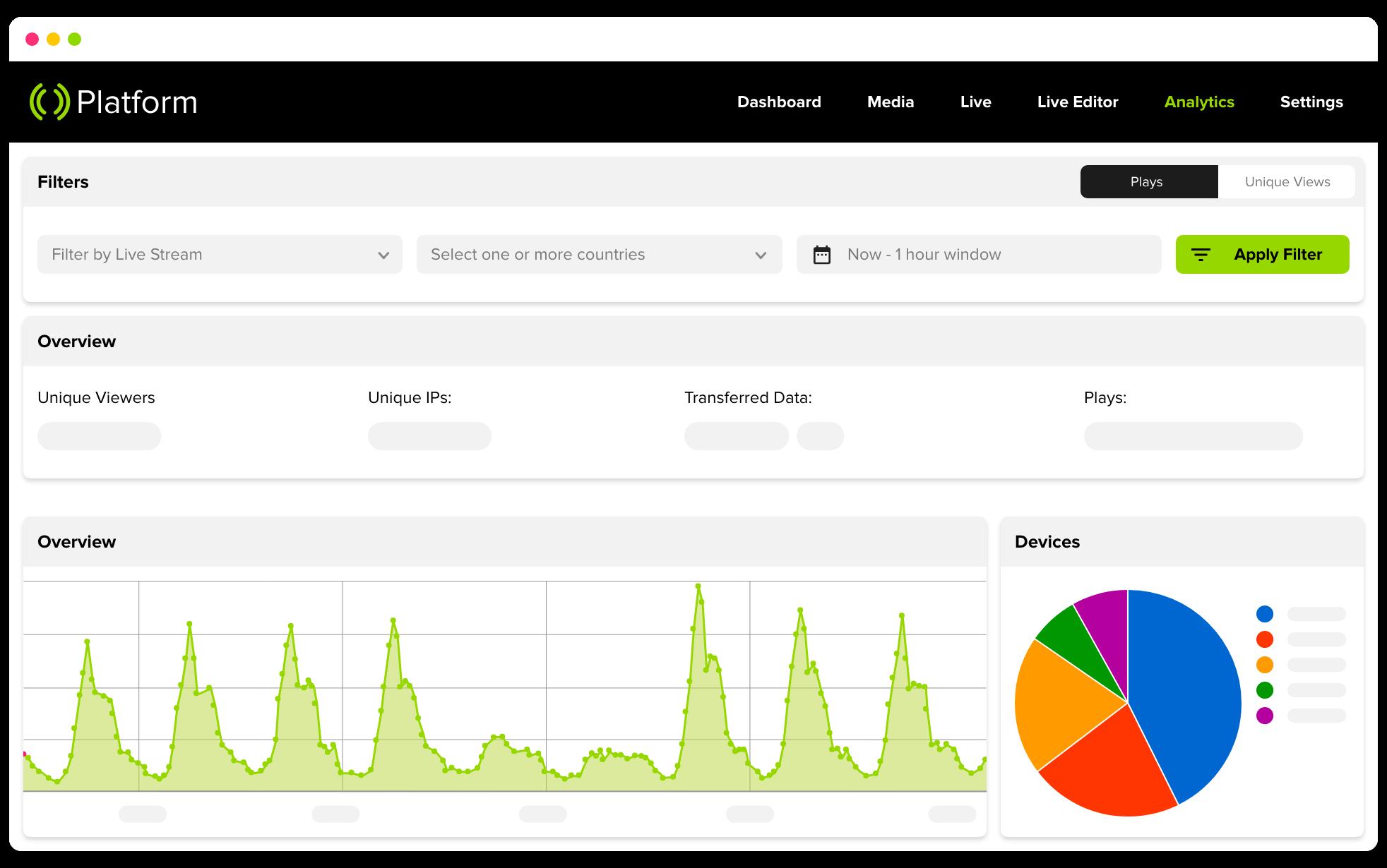 Estadísticas de audiencia en tiempo real, con online video Platform