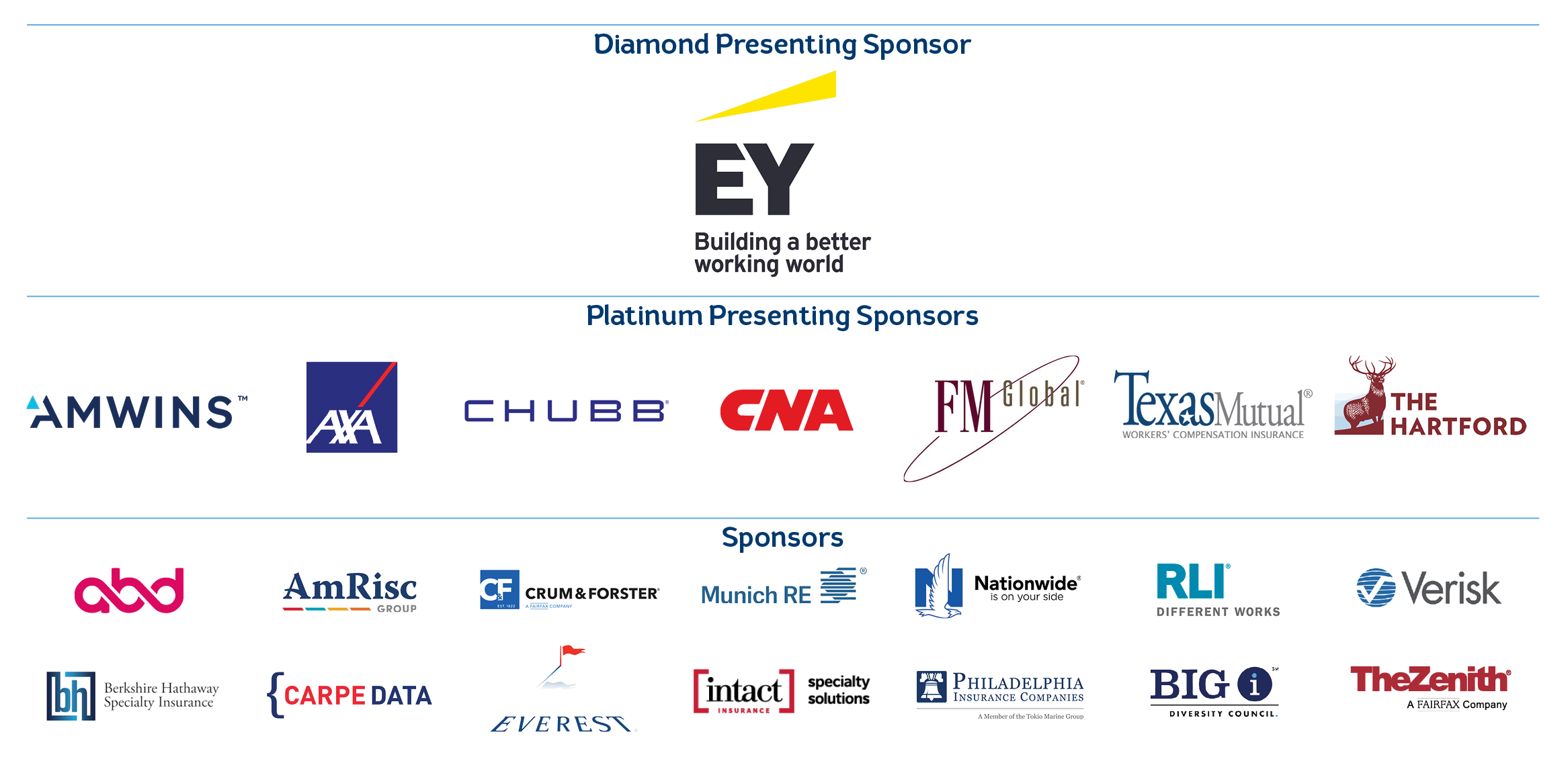 Sponsors for this years inclusion forum