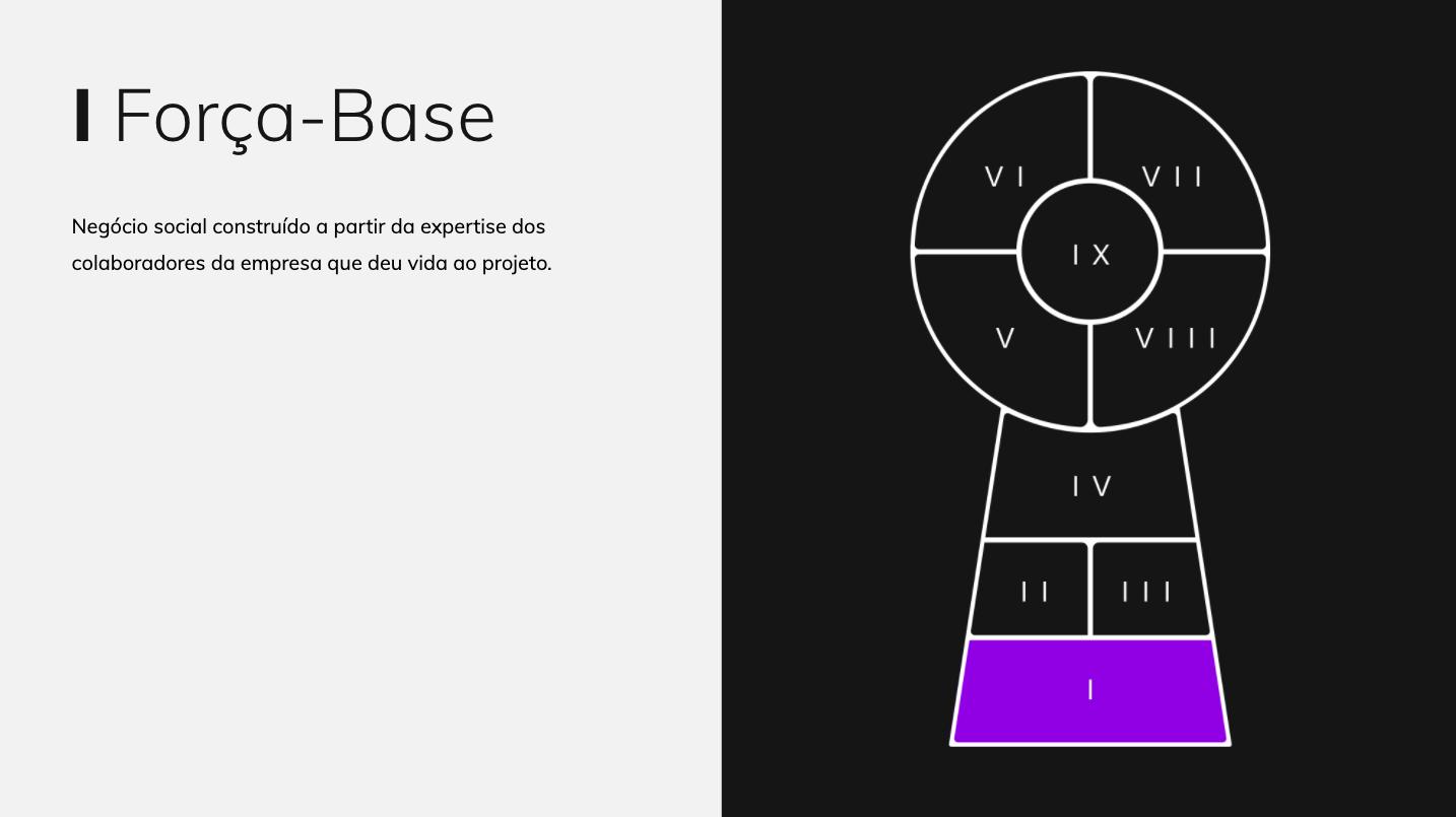 brand_key_forca_base