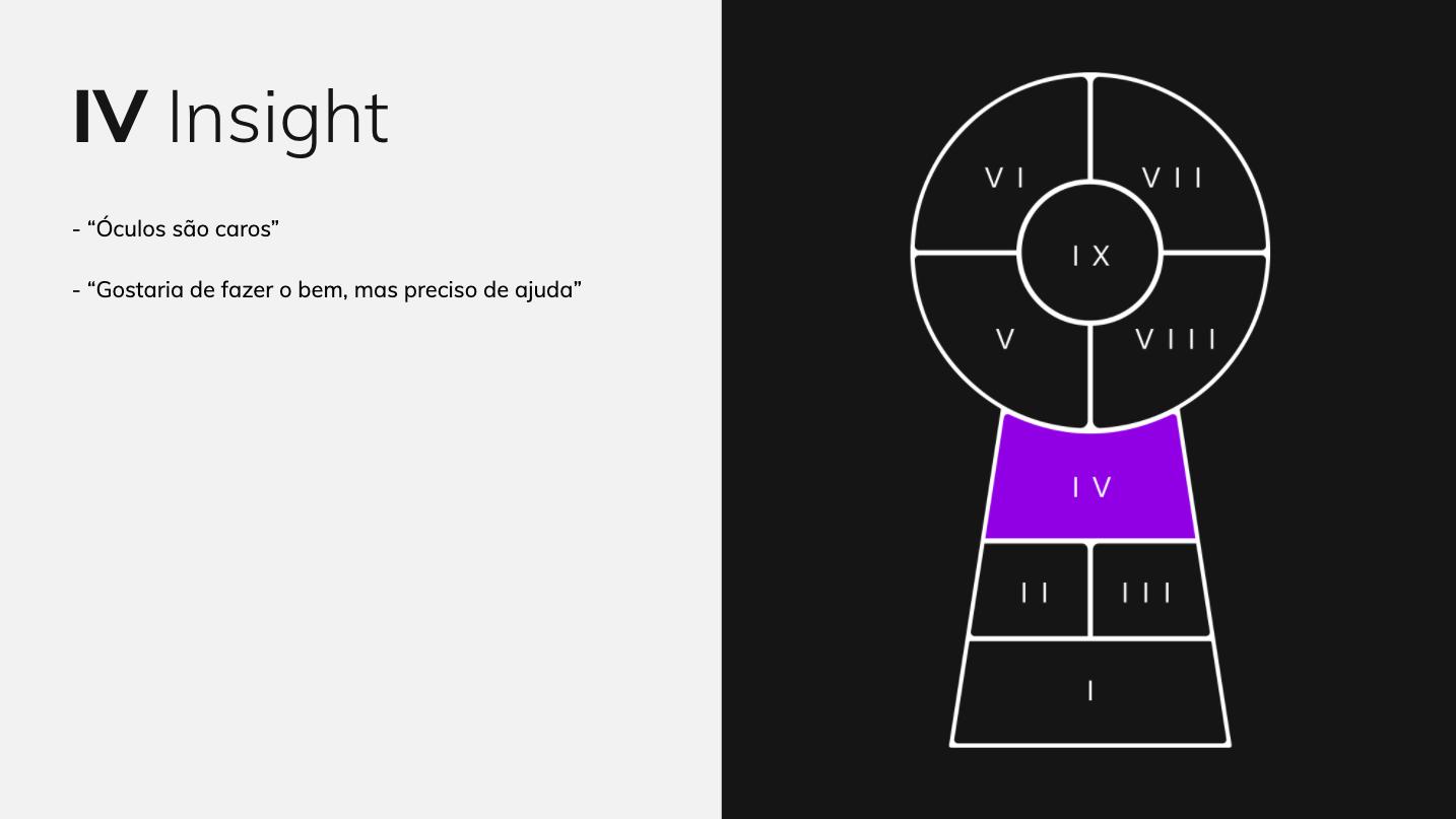 brand_key_insight
