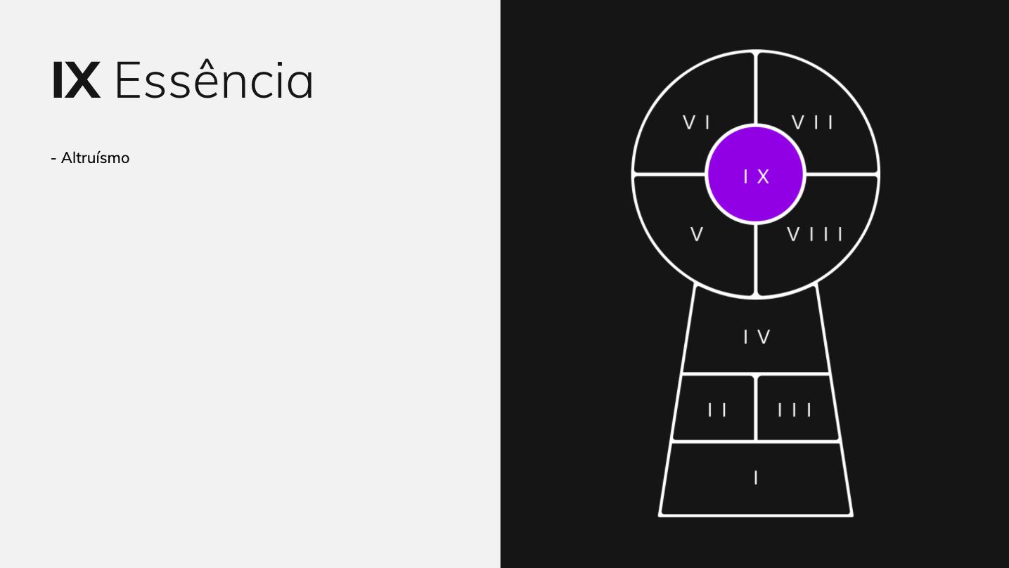 brand_key_essencia