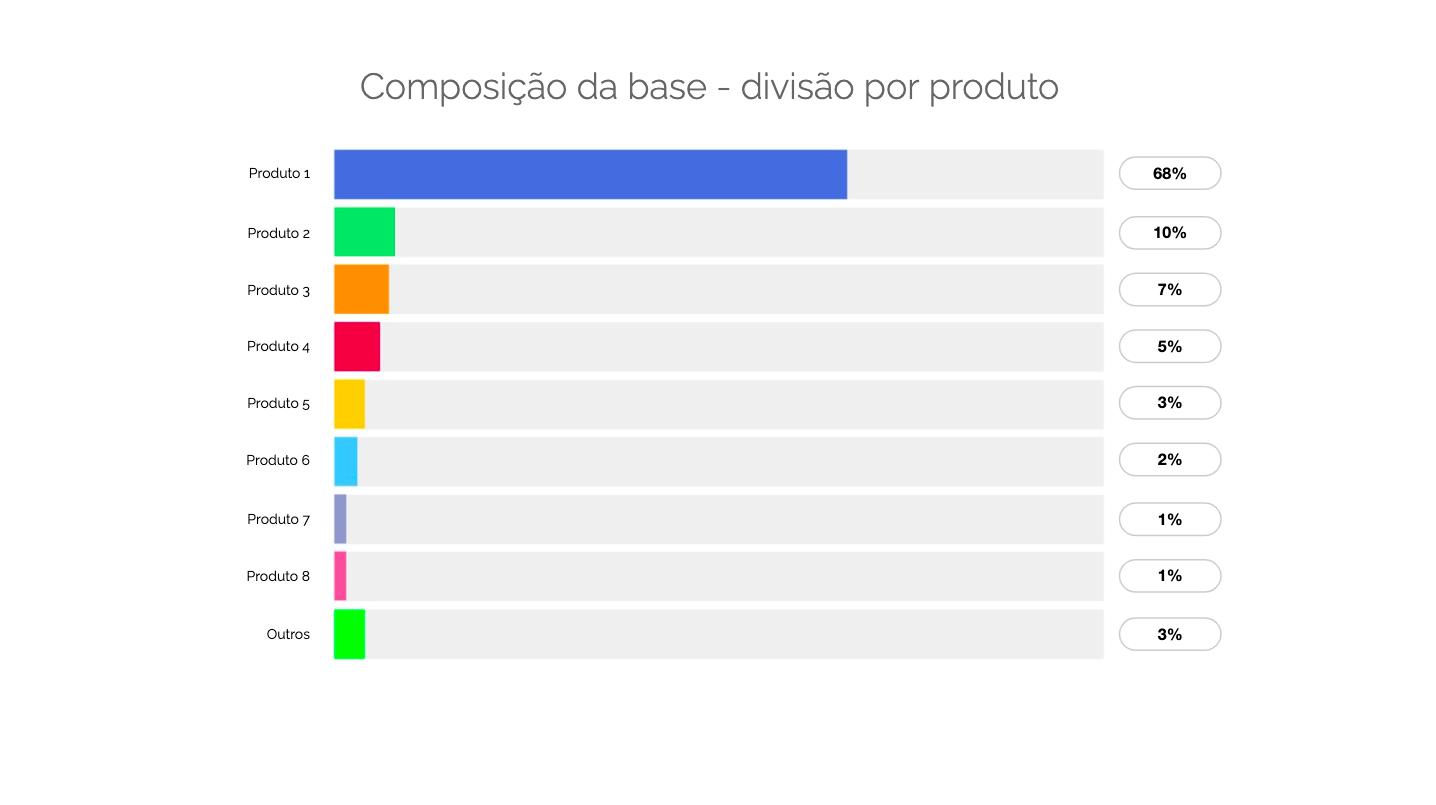 base_de_clientes_por_produto