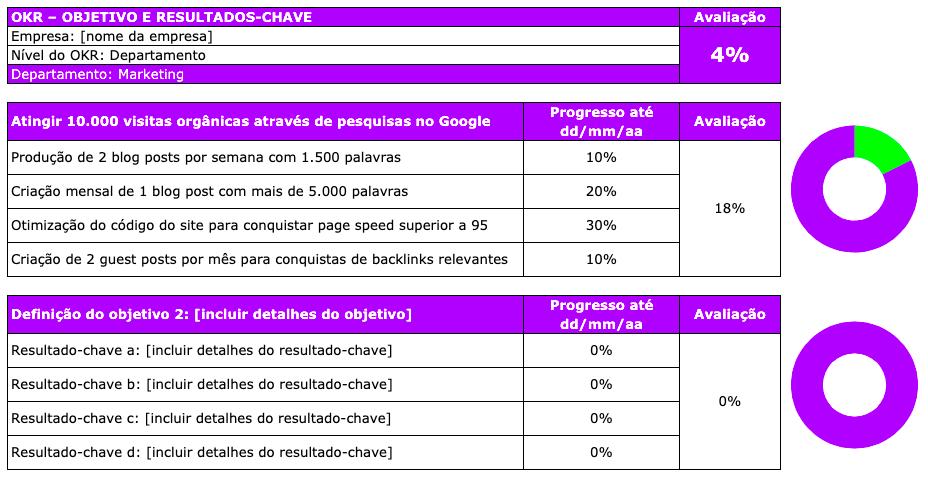 exemplo_okr_marketing