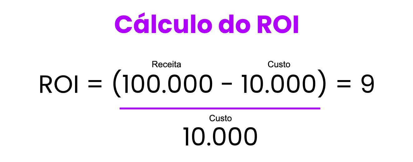 calculo_do_roi