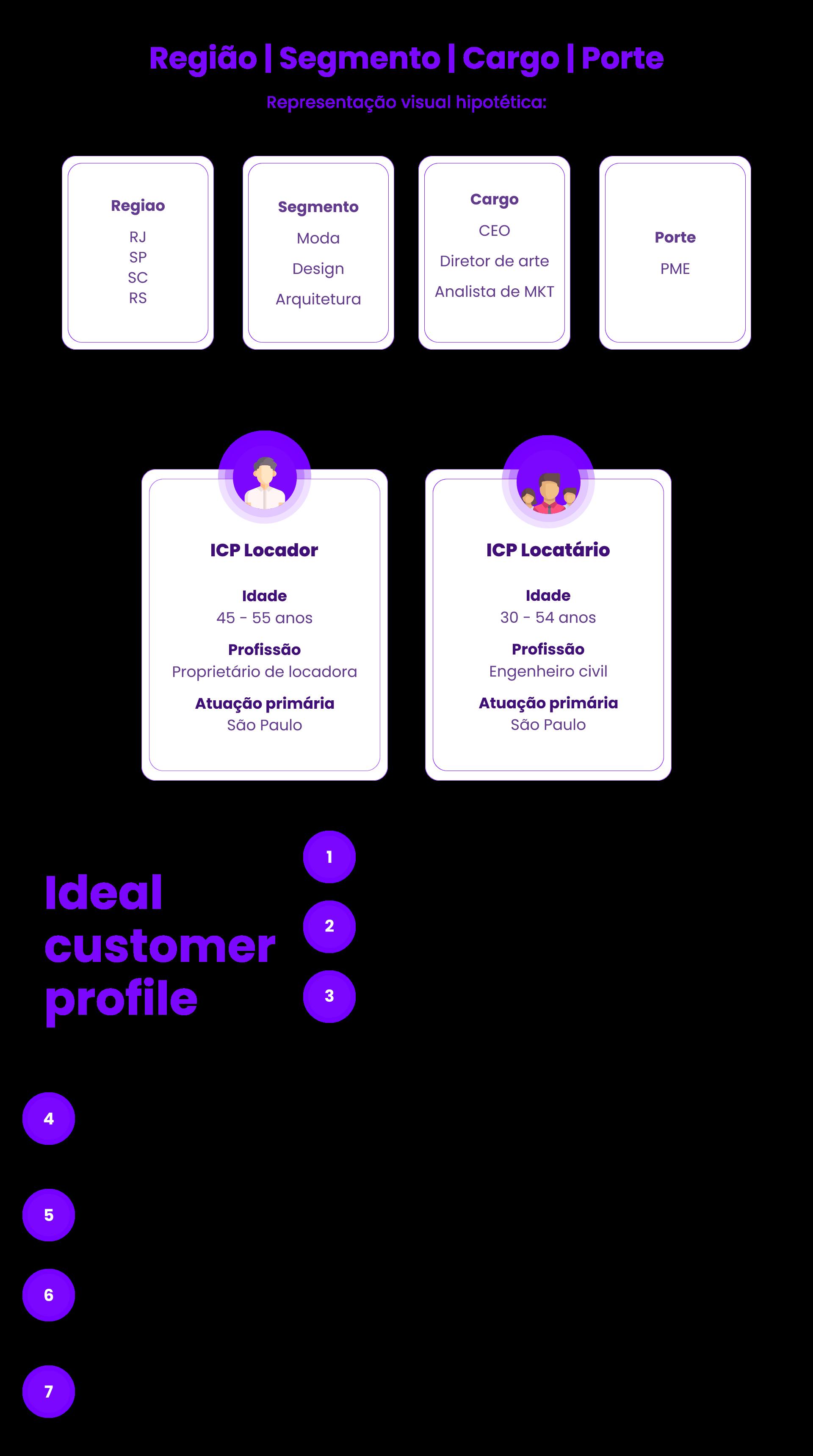 infografico_ideal_customer_profile
